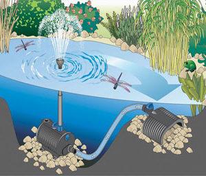 fountain pump1