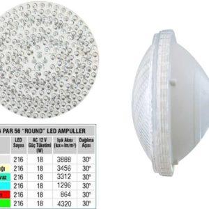 Single Color 216 Par 56 Led Bulb