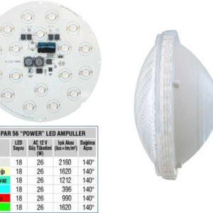 Single Color Par 56 Lamp With 18 Power Led